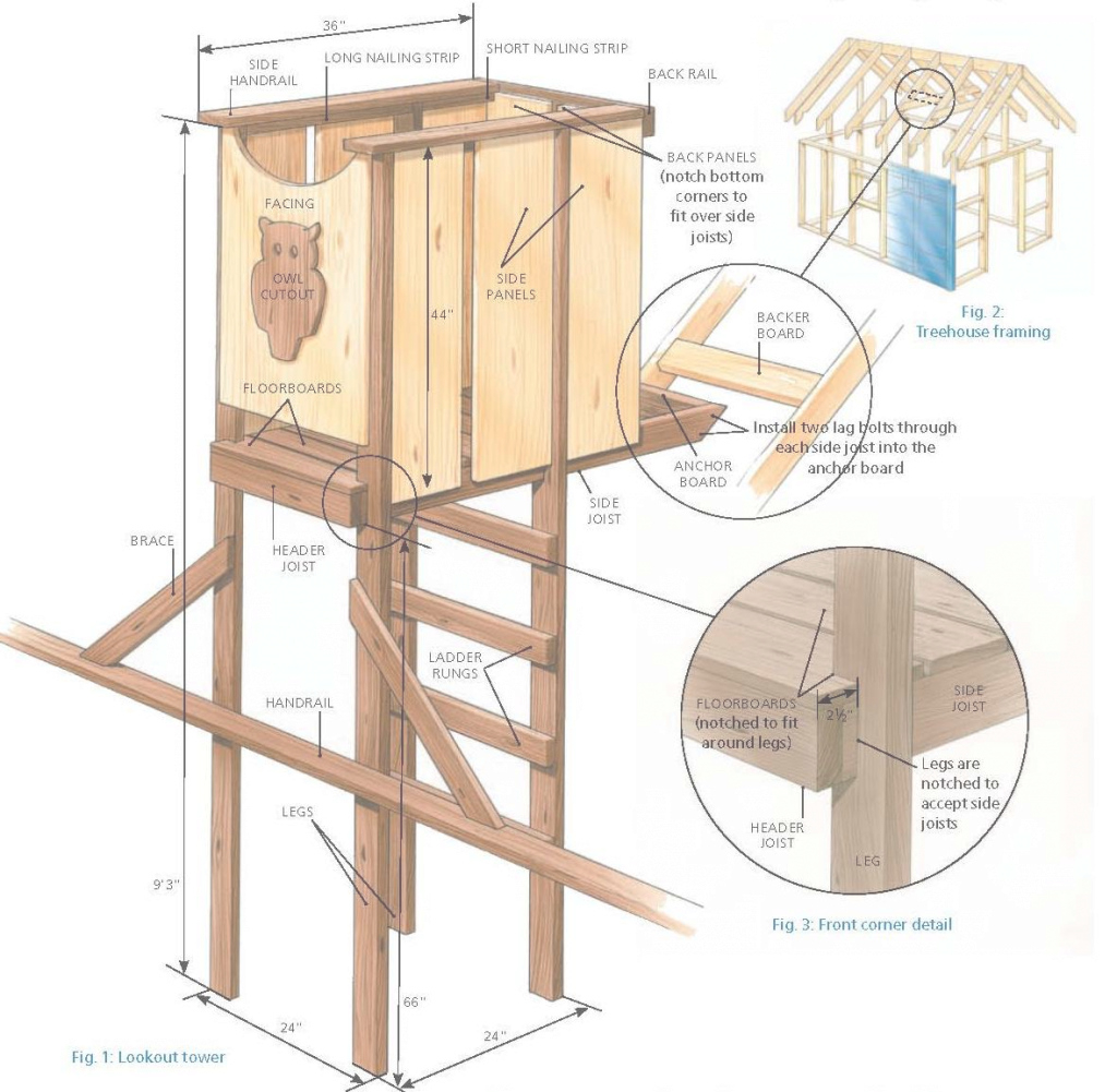 Modern Free Tree House Look Out Tower Plans in Easy Treehouse Plans Free