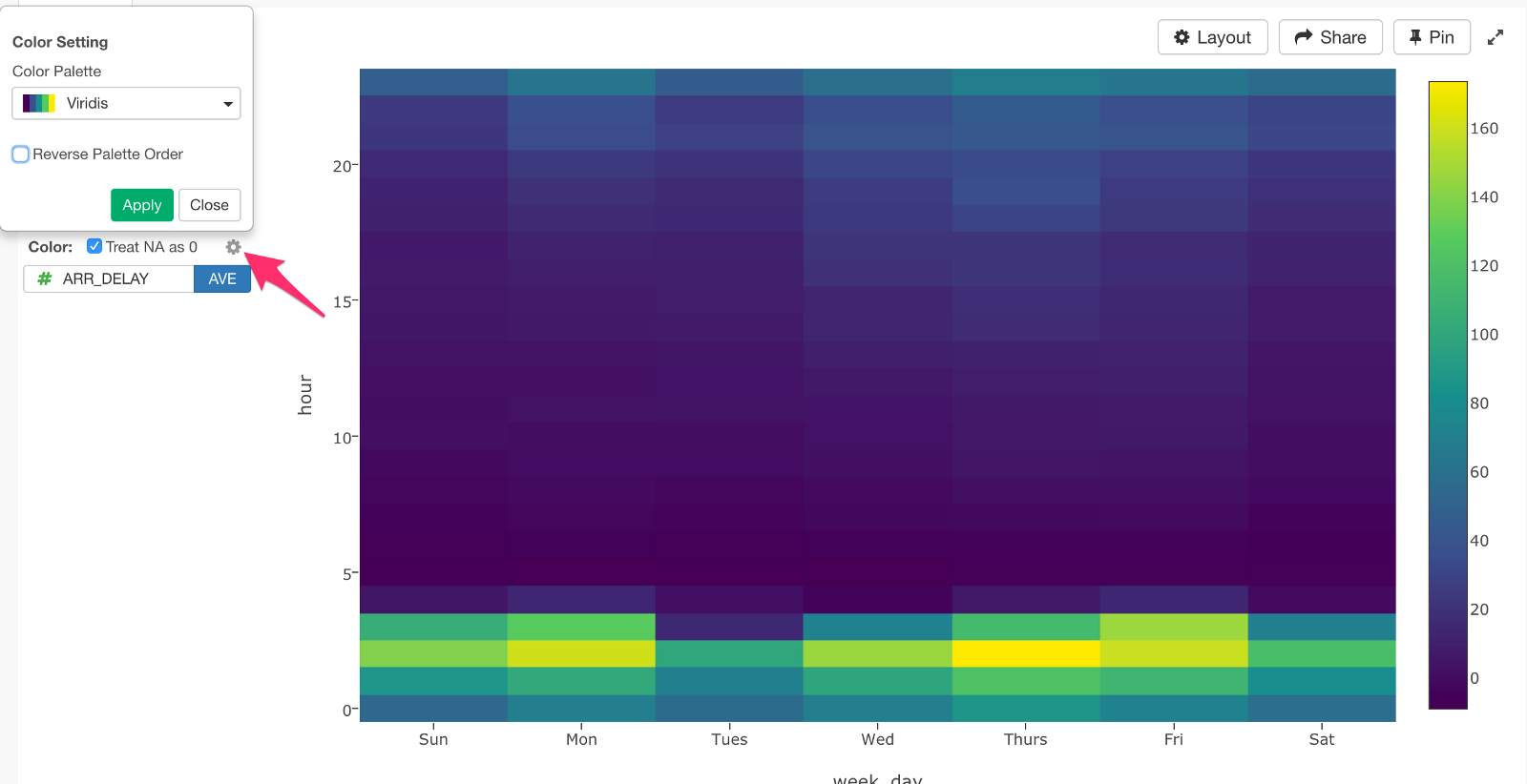 Modern Quick Introduction To Heatmap In Exploratory – Learn Data Science with regard to Color Palette In R