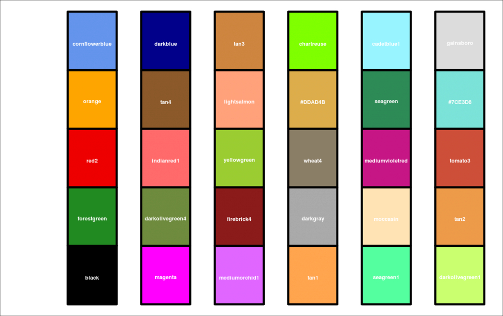 Modern R Color Palettes For Many Data Classes - Stack Overflow intended for Inspirational Color Palette R