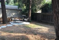 Modern Roseville | Irent Property Management inside Fresh California Backyard Roseville
