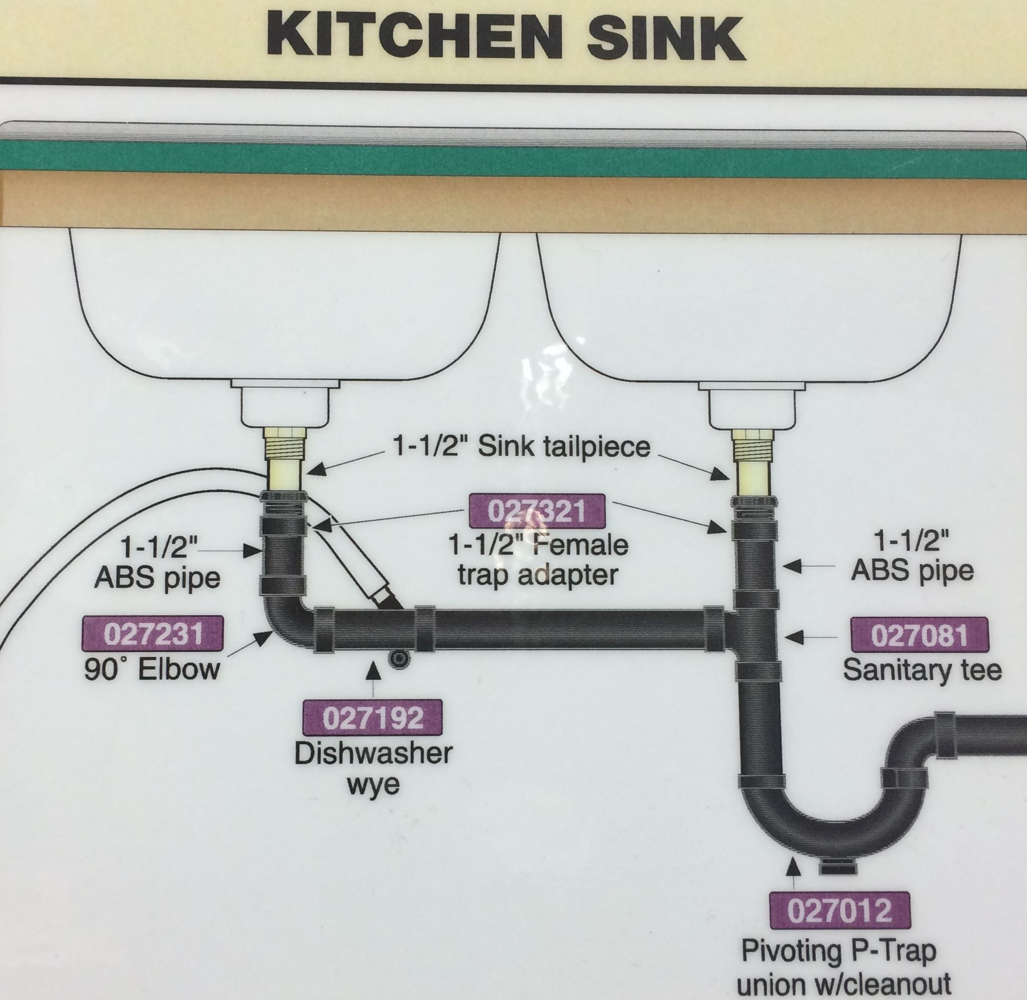 Modular Double Kitchen Sink Plumbing With Dishwasher | Plumbing | Pinterest regarding How To Unclog A Double Kitchen Sink