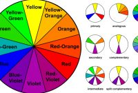 Modular Learn The Basics Of Color Theory To Know What Looks Good intended for Lovely Color Coordination Tool