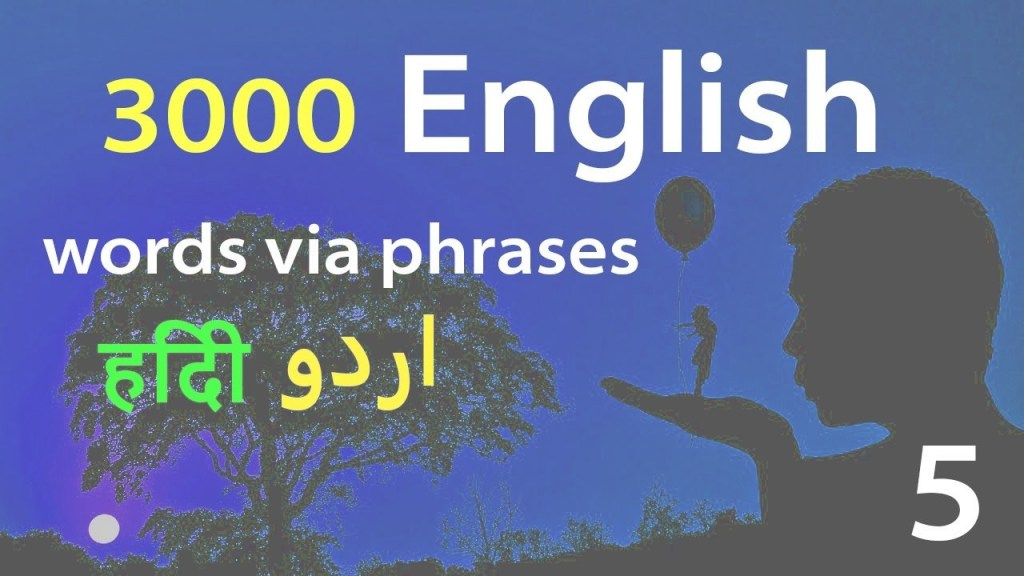 Epic Vocabulary Words English Learn With Meaning In Hindi | Ssc Cgl Bank regarding Landscape Meaning In Hindi