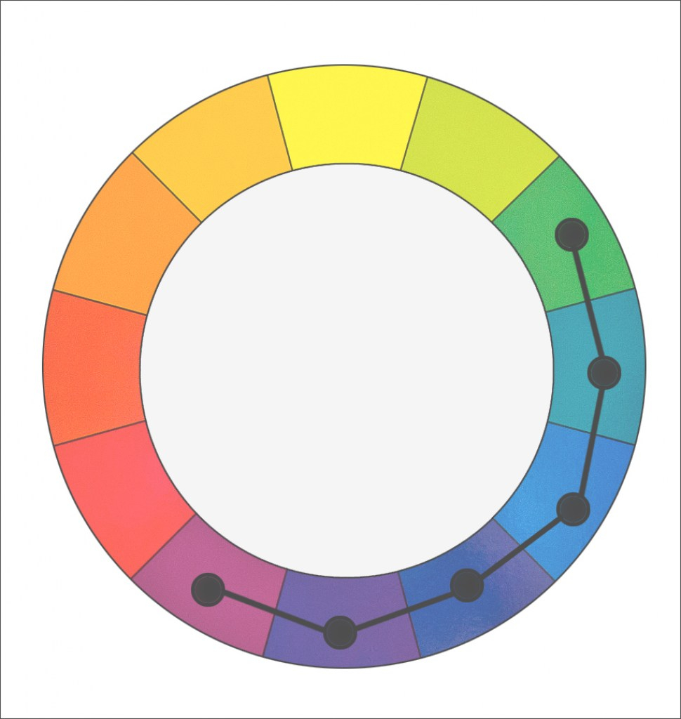 Modular Color Harmonies-4-Cool, Warm, Split, Tetradic And Square - Luminous in Split Complementary Color Scheme Examples