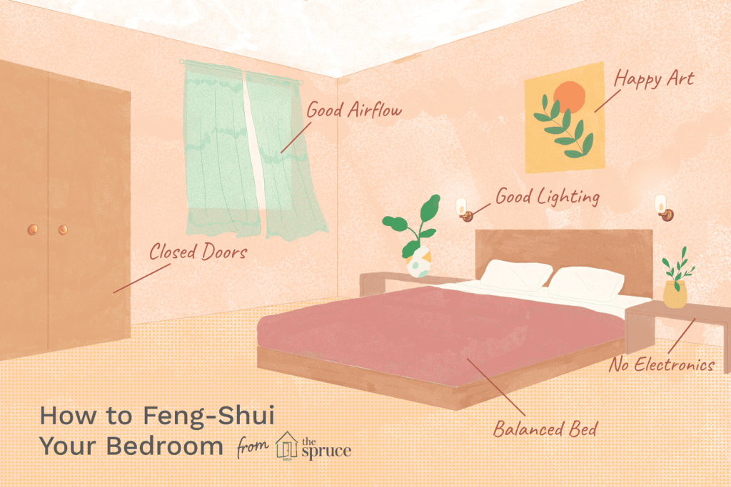 Modular How To Feng Shui Your Bedroom in Feng Shui Bedroom ...