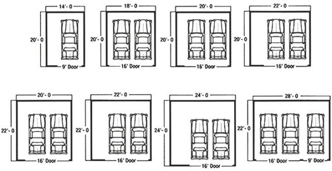 Dimensions For 2 Car Garage - Google Search | Garage pertaining to Size Of 2 Car Garage