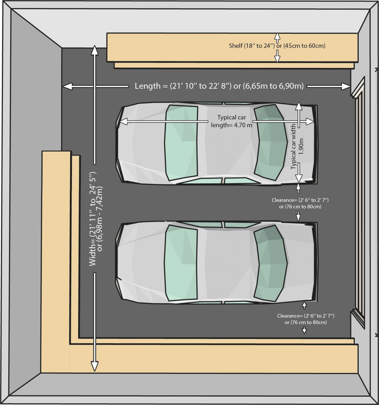 Garage For Two Cars, Garage Measurements For Two Cars with regard to Size Of 2 Car Garage