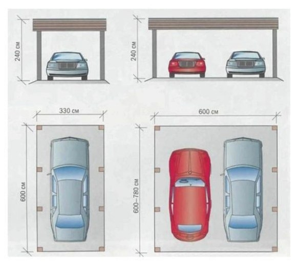 Garage Size Standard For One Two Cars Dimensions The Car pertaining to Size Of 2 Car Garage