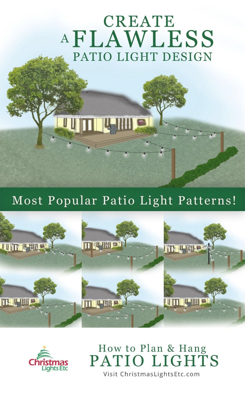How To Plan And Hang Patio Lights | Backyard, Backyard regarding How To Hang Outdoor String Lights