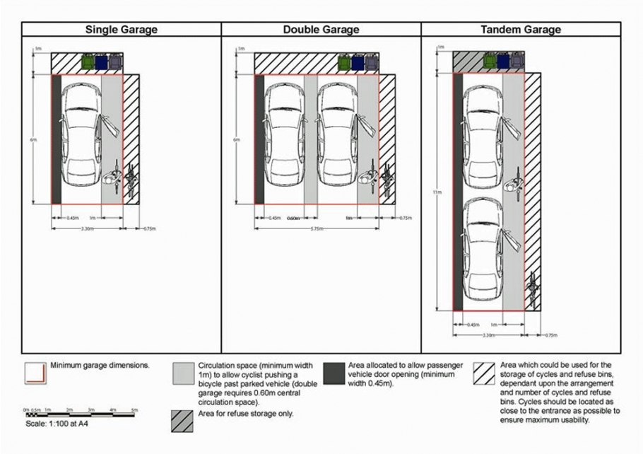 Option J.1: Residential Car Parking Standards | Dimension in Size Of 2 Car Garage