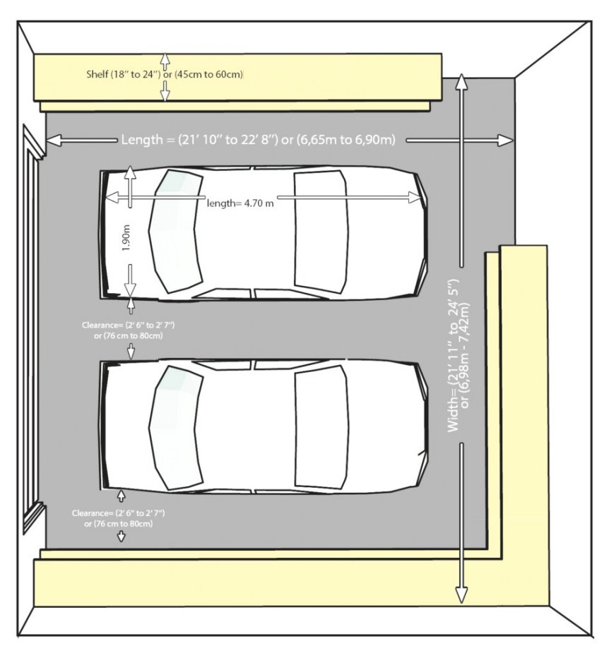 Size And Layout Specifics For A 2 Car Garage | Garage throughout 2 Car Garage Size