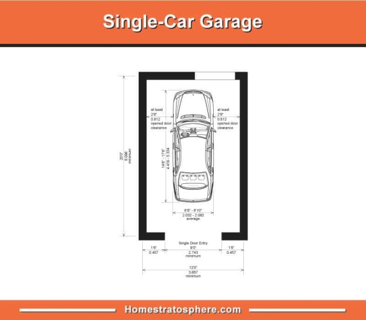 Standard Garage Dimensions For 1, 2, 3 And 4 Car Garages in 2 Car Garage Size