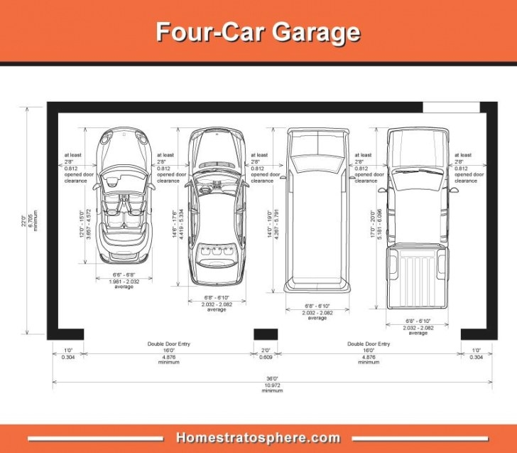 Standard Garage Dimensions For 1, 2, 3 And 4 Car Garages intended for Size Of 2 Car Garage
