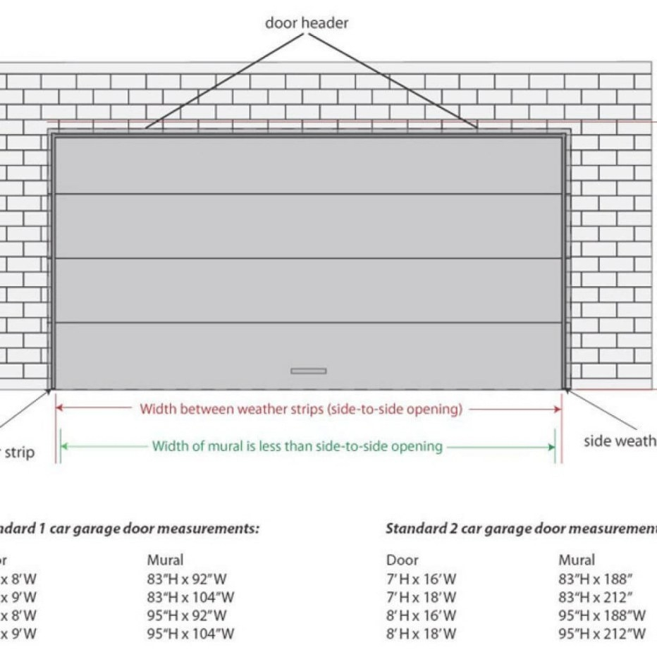 Task Of Choosing Garage Door Sizes - Dhlviews with regard to 2 Car Garage Size