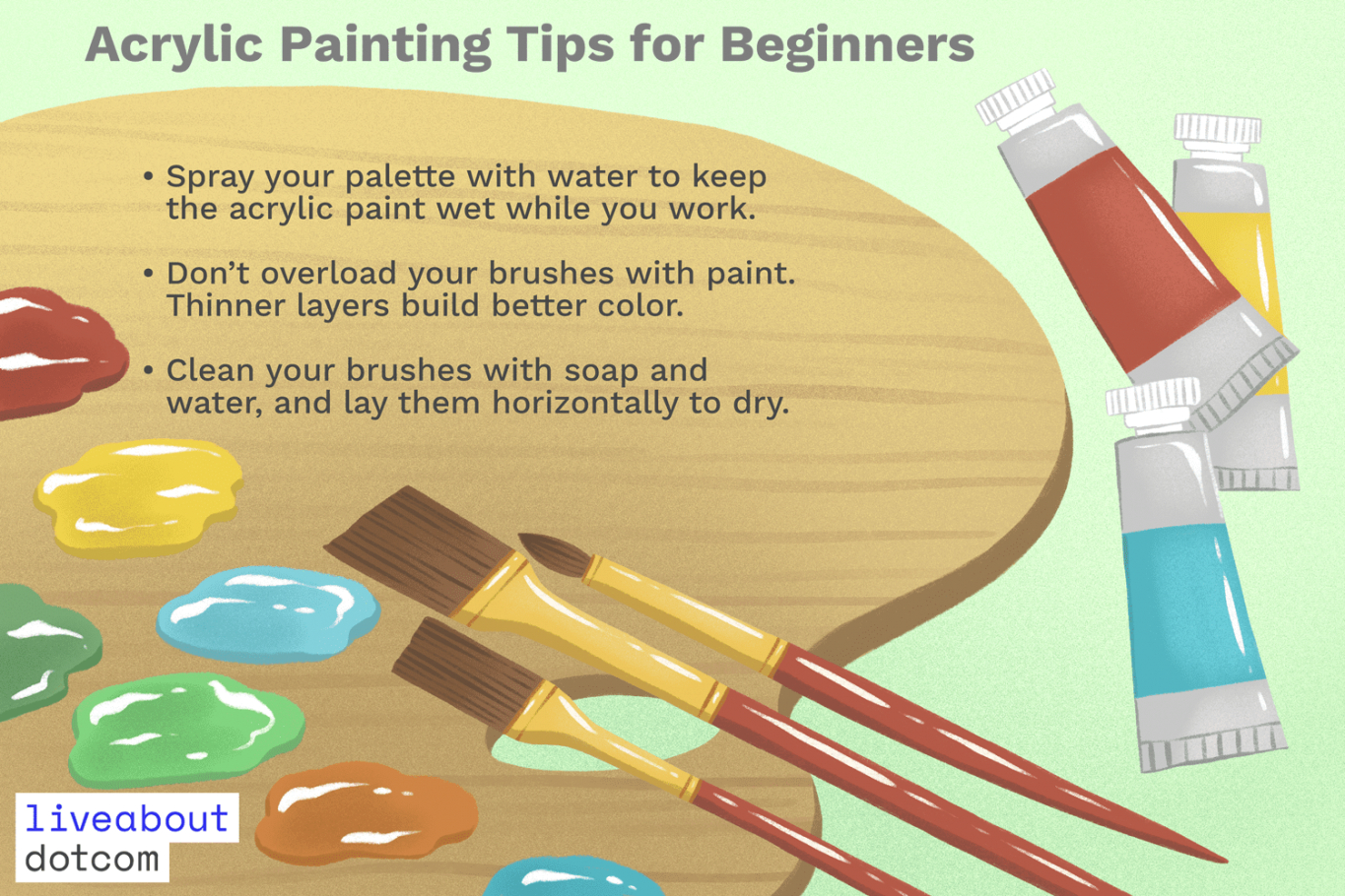 Acrylic Painting Tips For Beginners pertaining to How Long Is Paint Good For